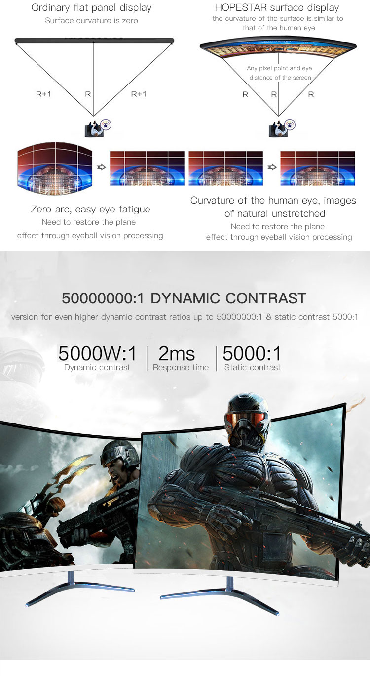 gaming monitor for ps4 pro